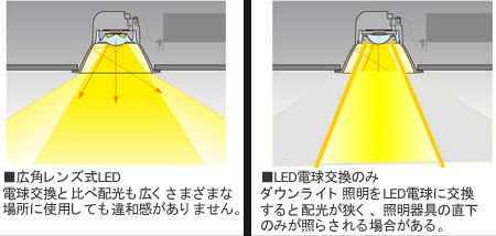 led_4-2